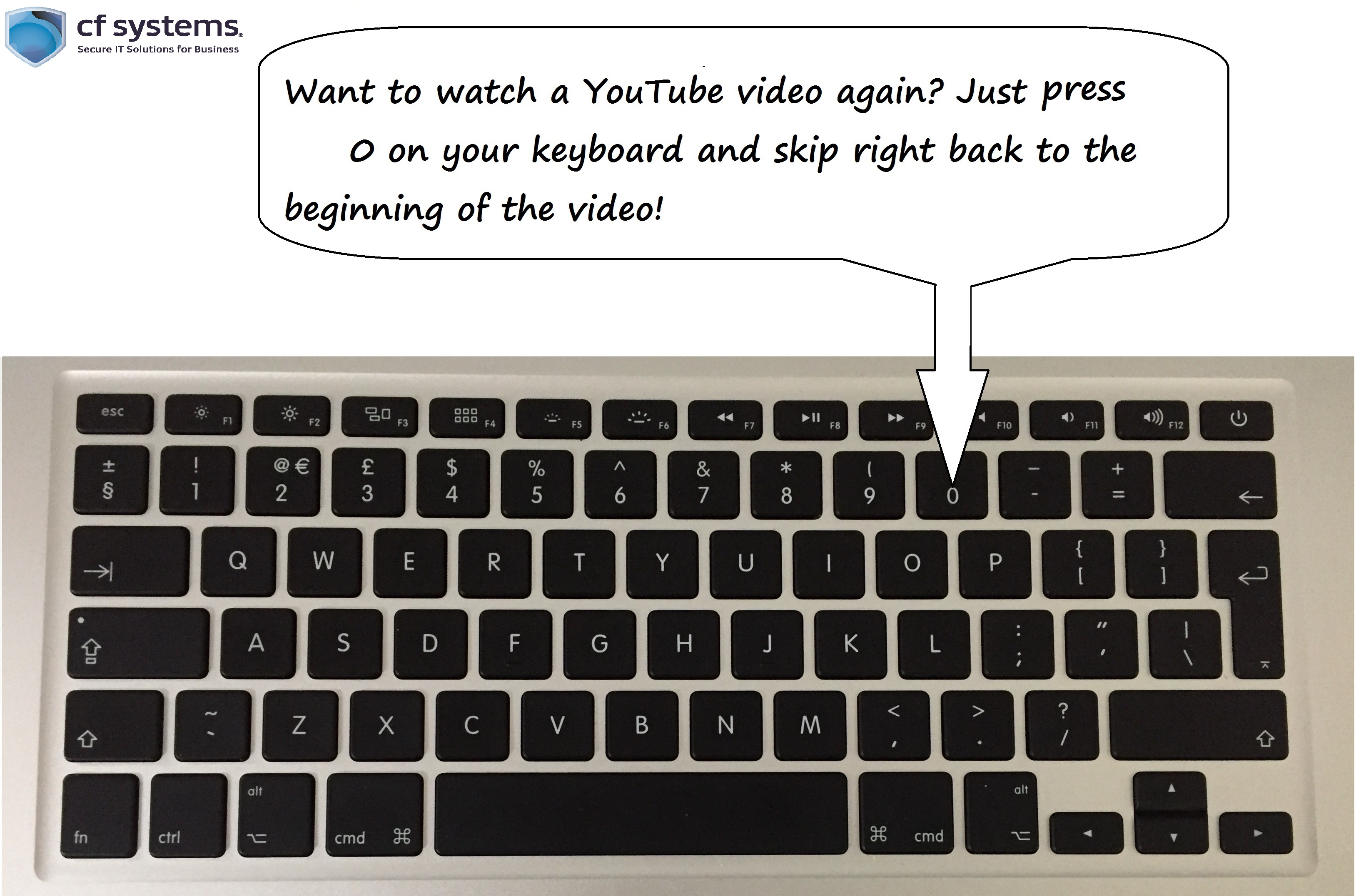 YouTube Tech Tip: skip the beginning of a video