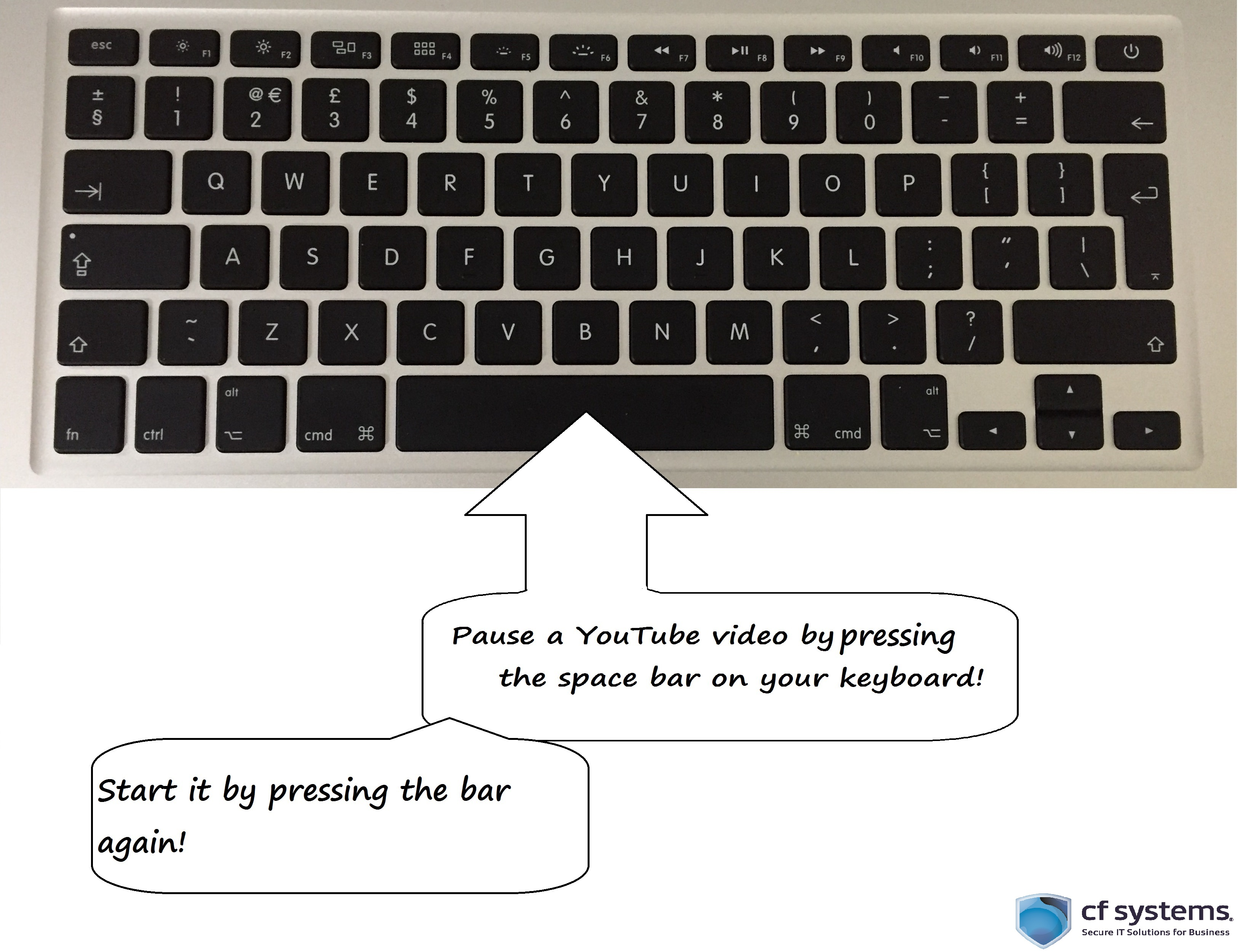 YouTube Tech Tips: stop and play a video from your keyboard