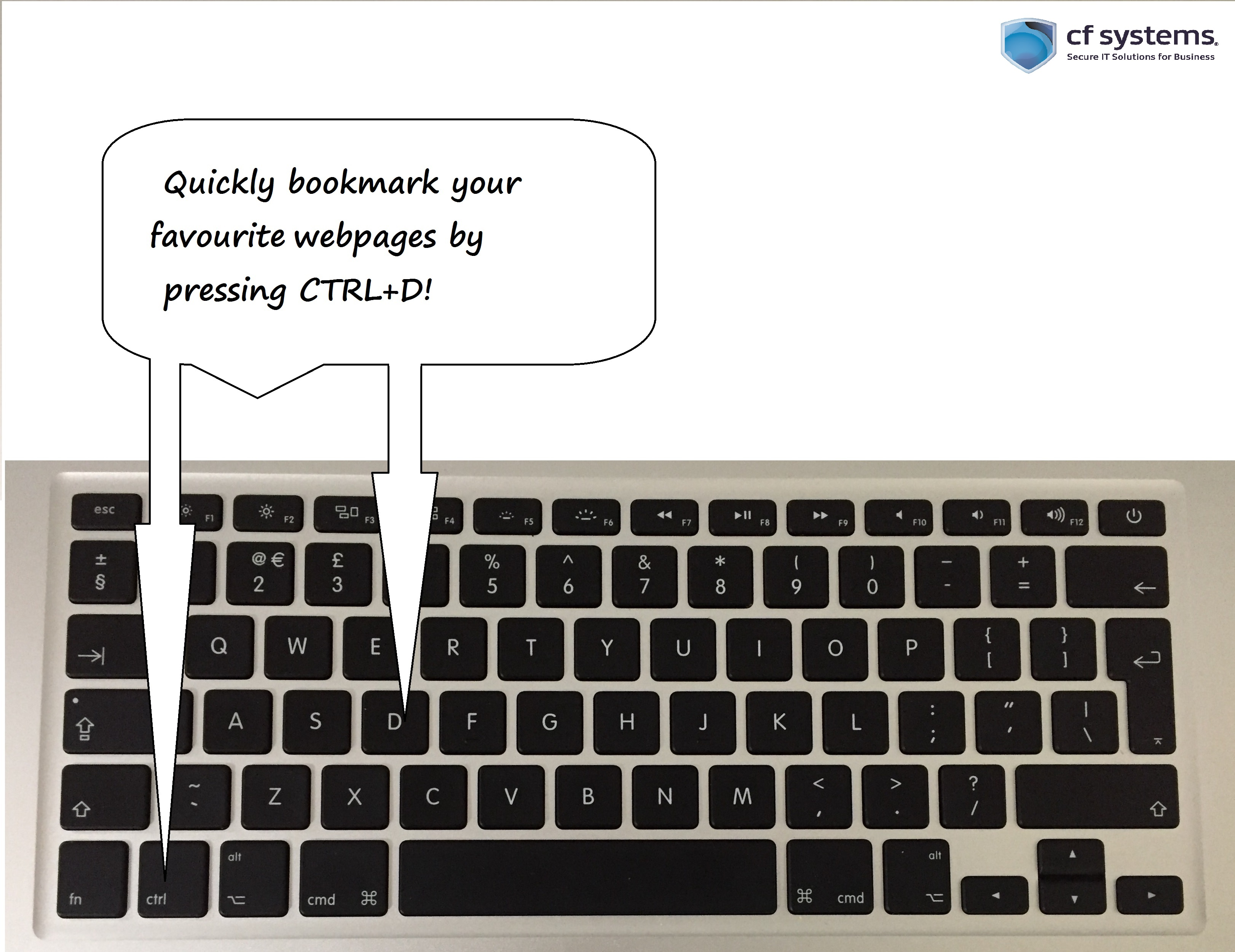 Just found a favourite online page you'd like to bookmark? Why not using your keyboard to do so?