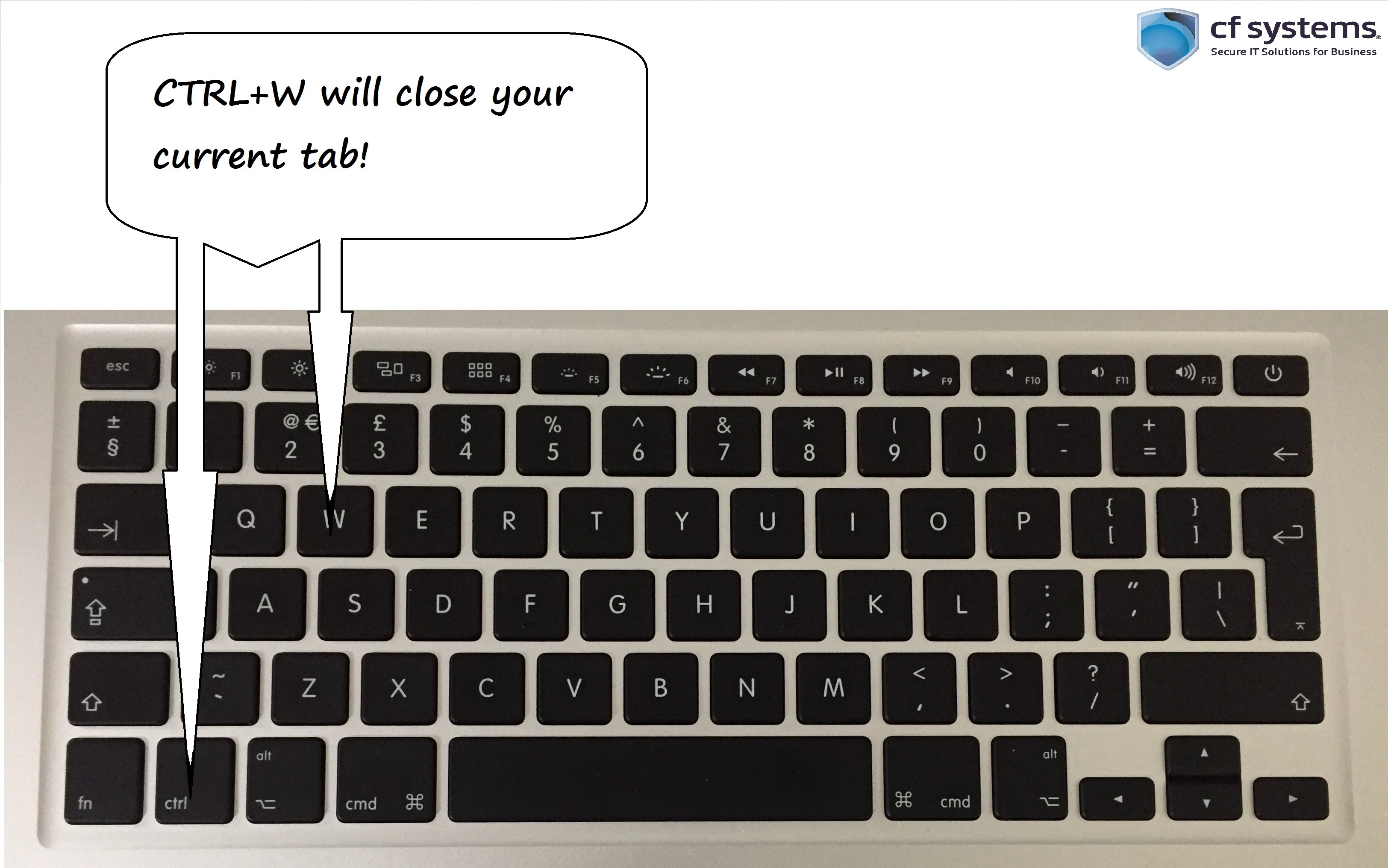 Keyboard shortcuts! Close a tab without touching your mouse!