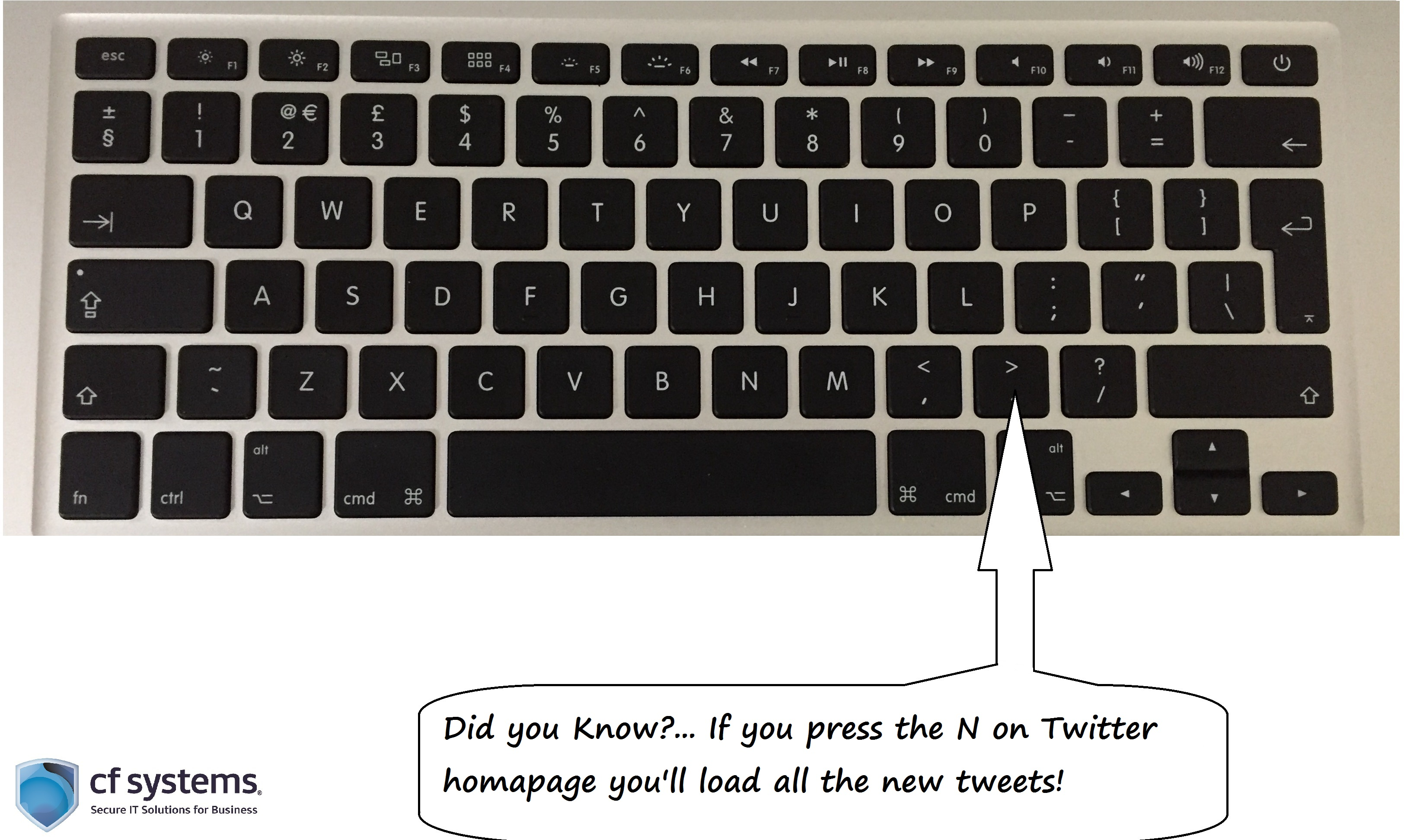 Twitter shortcuts! Did you know you can load new tweets without using your mouse?
