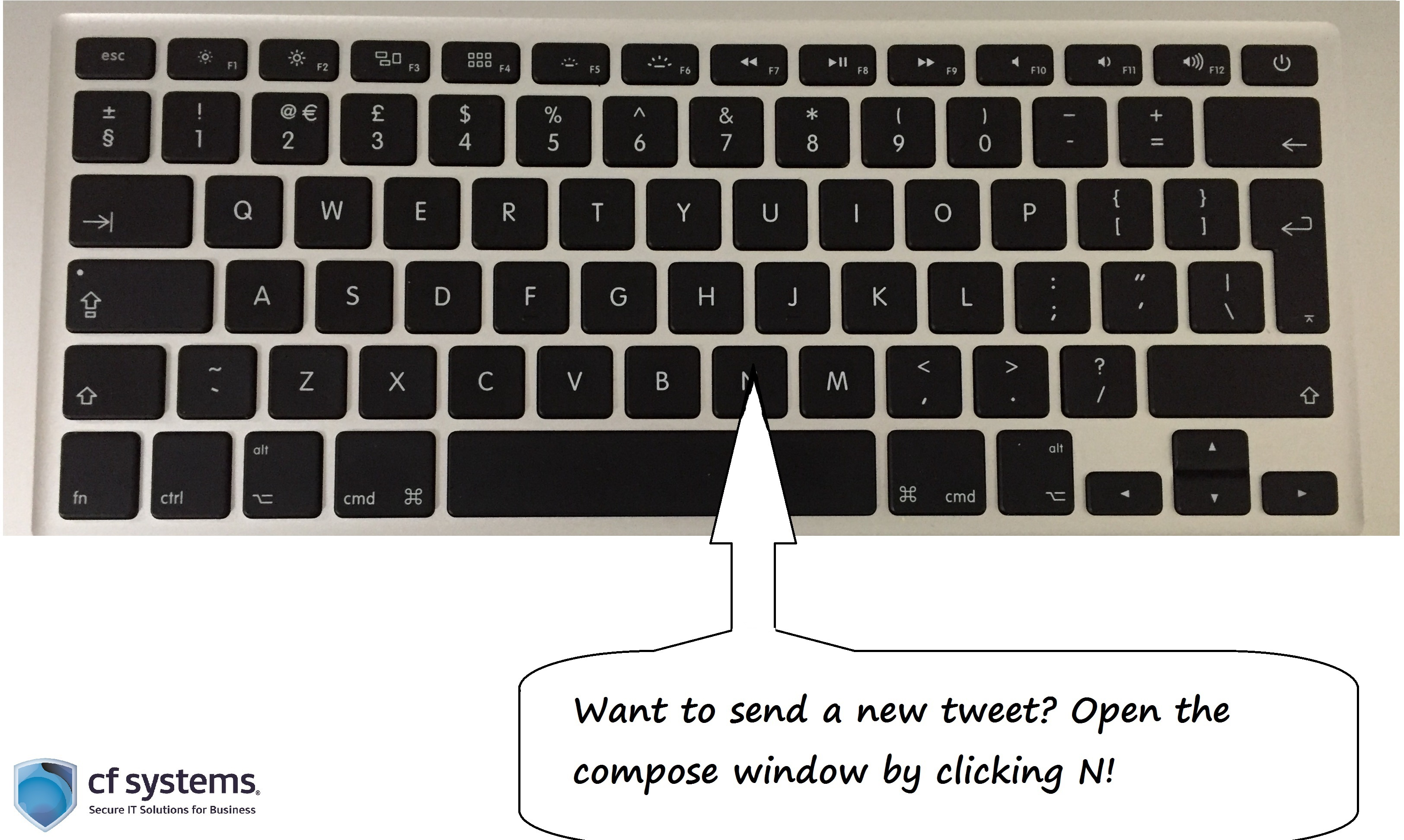 Twitter shortcuts! Do you know how to send a tweet from your keyboard?