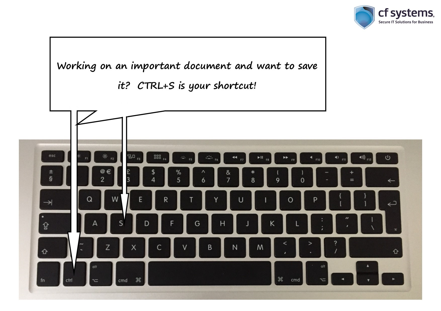 Did you know? You can save a document by simply using your keyboard!