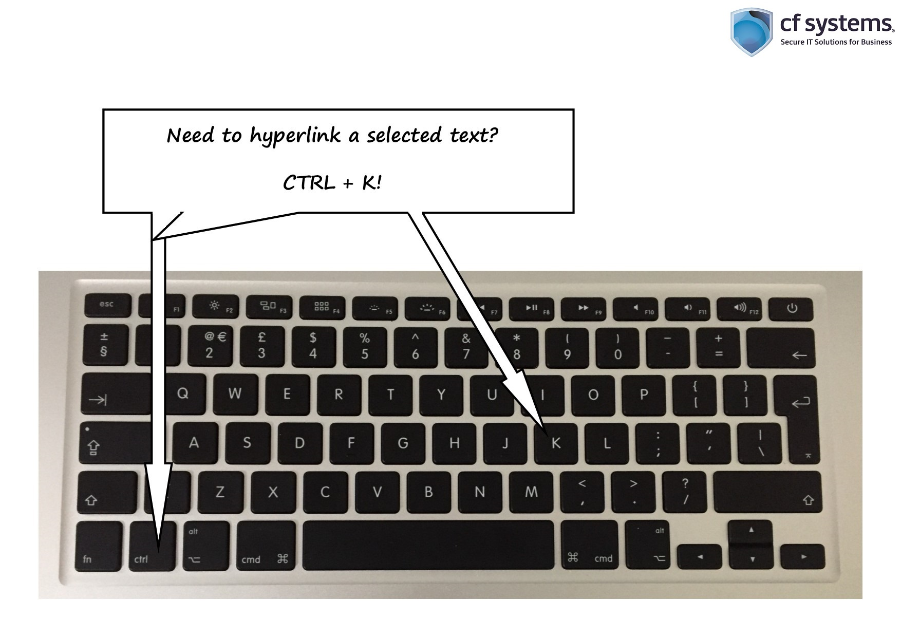 Keyboard Shortcuts! Hyperlink a text without using the mouse!